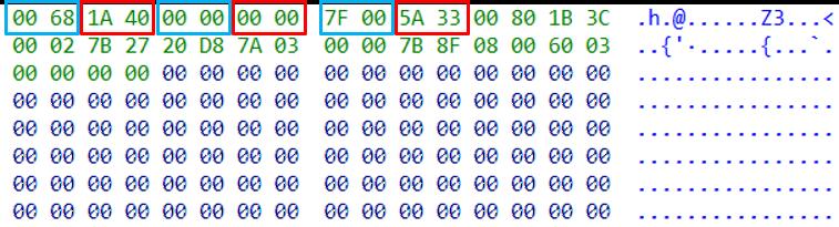 hex_search_pattern
